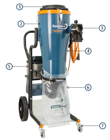 DC Tromb 400c Dust Extractor